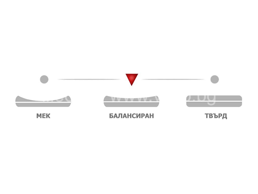 Еднолицев матрак ТЕД КОЛОРИ